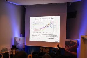 Prof. Dr. Mojib Latif erklärt die Differenzen bei den Erwartungen des Klimawandels der letzten Jahre